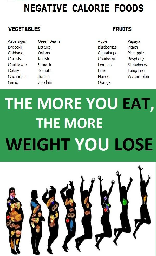 NEGATIVE CALORIES FOODS: THE MORE YOU EAT, THE MORE WEIGHT YOU LOSE