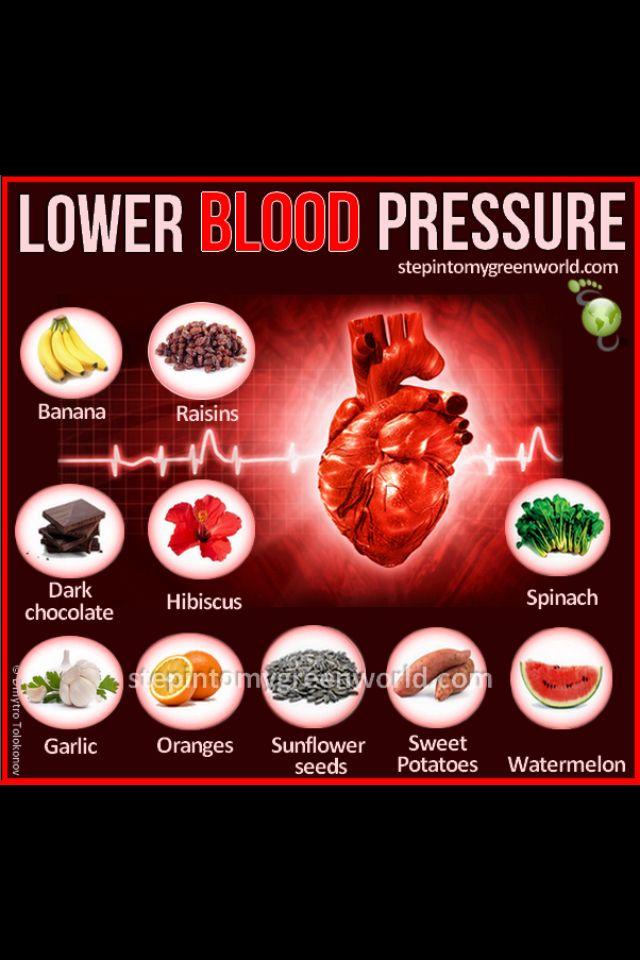 Lower your blood pressure | Health / Wellness | Pinterest ...