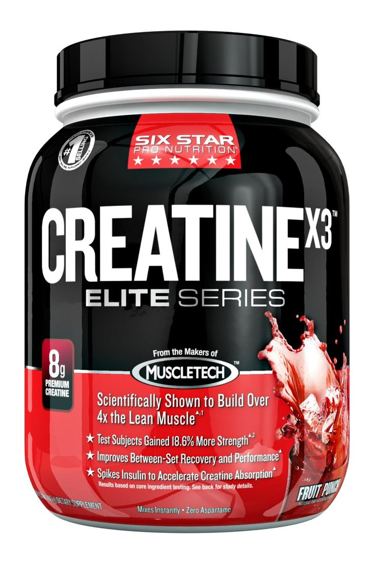 Best Creatine Supplement For Building Muscle