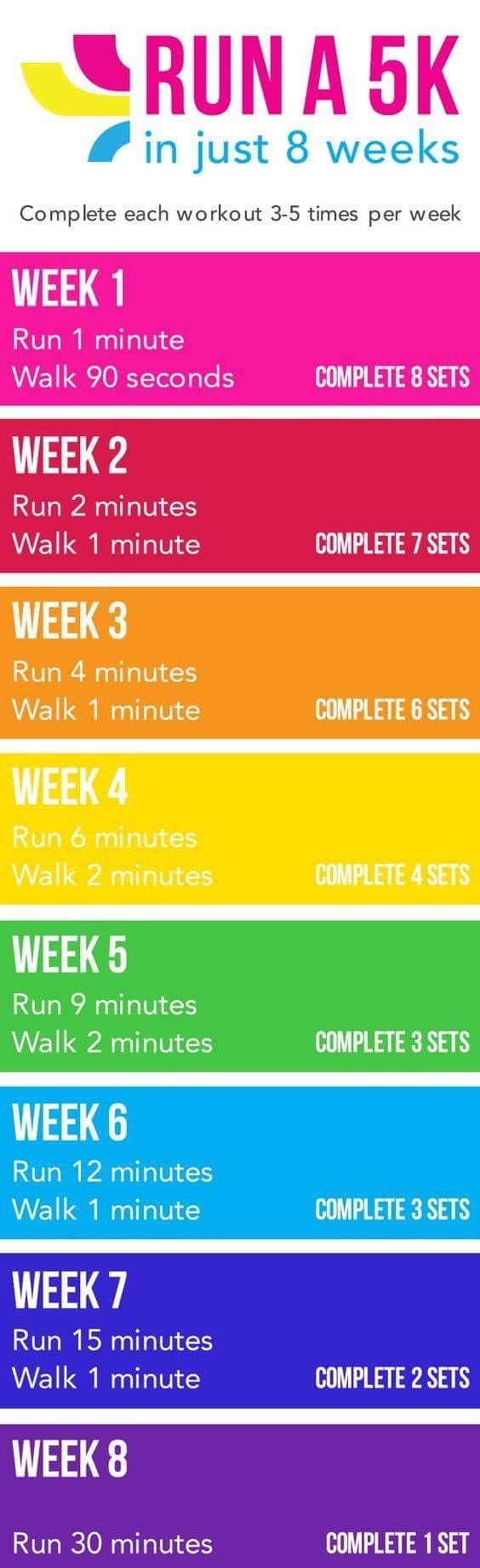 Literally what I have to do to get back into running. I hate falling off the wagon.