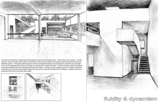 boxed out: Pass the Corbusier (or Architectural Analysis 002: Villa Savoye vs. Villa La Roche)