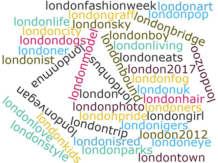 50 #Most #Popular #Social #Media (#) 3Hashtags in #London
