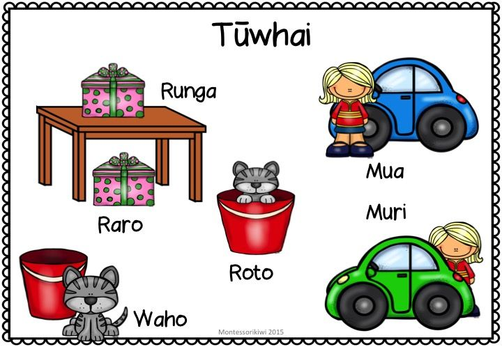 Learn location words in Maori. A 27 page activity pack for NZ classes.  This pack features the words waho, roto, runga, raro, mua and muri (out,in, on, under, in front, behind)  It links with Maori in the Mainstream curriculum level 1 and is suitable for fluent readers from year 1 +  Suitable for immersion or mainstream classes