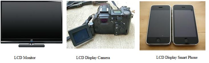 Construction and Working Principles of #LCD Display.