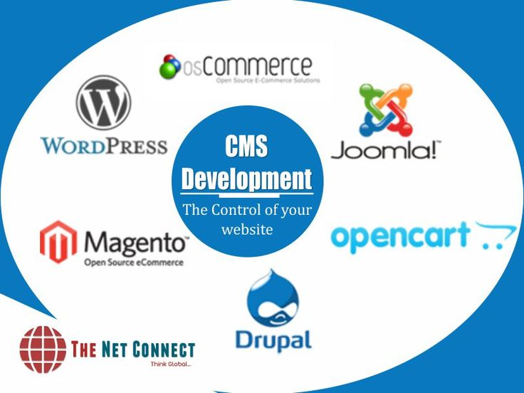 Best Content Management System (CMS) Development Company in India, Try our CMS Development services