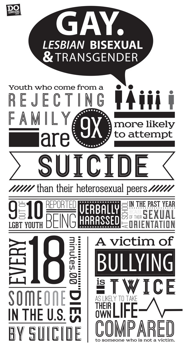 LGBT Infographic by Marissa Guthrie at Do Something.