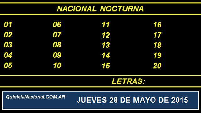Quiniela Nacional Nocturna Jueves 28 de Mayo de 2015. Fuente: http://quinielanacional.com.ar Pizarra del sorteo desarrollado en el recinto de Loteria Nacional a las 21:00 horas. La jugada de la Quiniela Nocturna se efectuó con total normalidad.