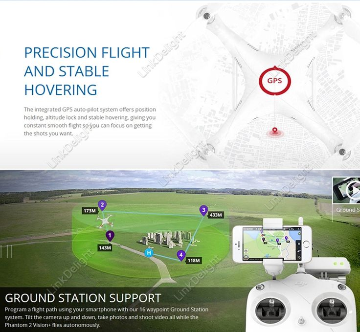 Upgraded DJI Phantom 2 Vision+ Plus RC Quadcopter Drone w/ FPV H