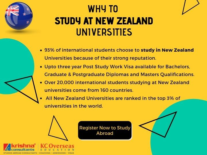 Are You Aspiring To Study In New Zealand Know About The Top 4
