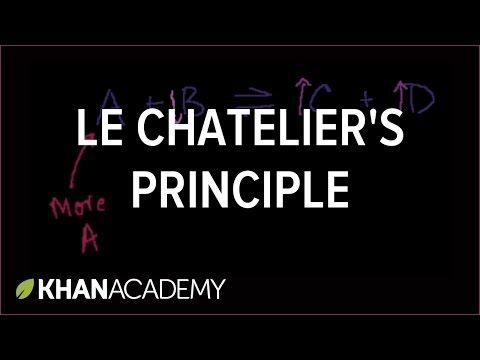 """How Le Chatelier's Principle predicts changes in concentration when """"stressing""""…"""