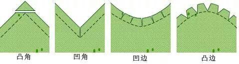 Picar curvas