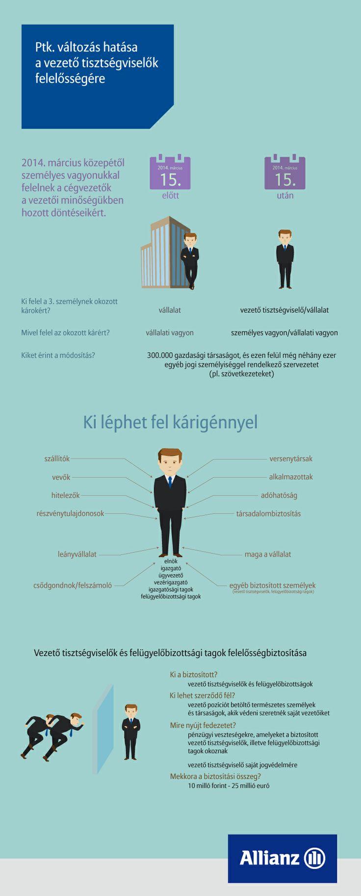 #Infografika a vezető tisztségviselők és felügyelőbizottsági tagok felelősségbiztosításáról