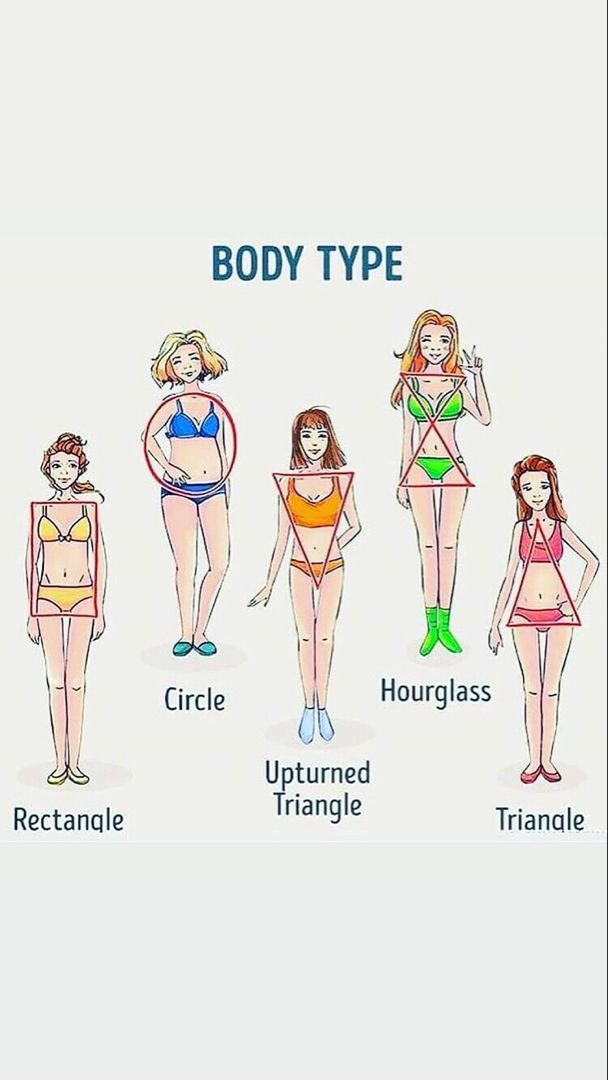 96635a74d7e Every body is different. Get your personalised diet plan   workouts with  us. Contact now!!