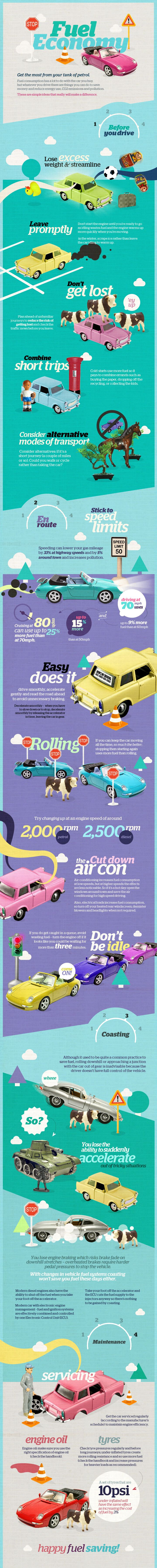 Better Fuel Economy Tips Infographic