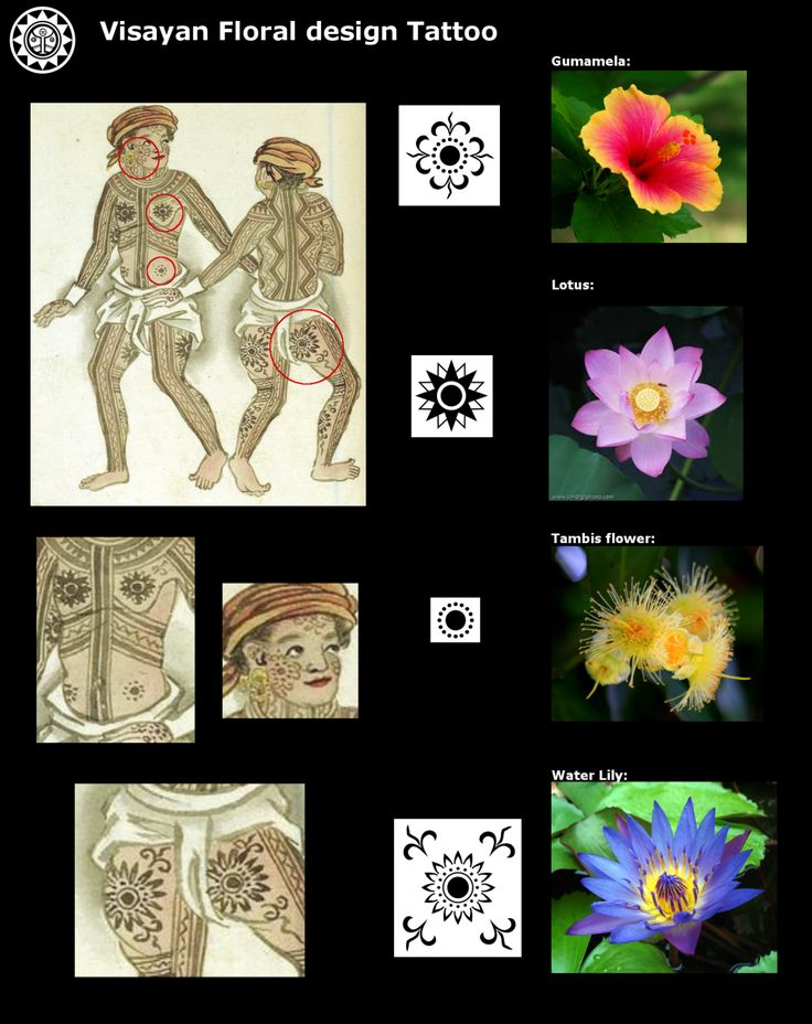 """Visayan Tattoo design (The marking of snake and lizard or any other design) http://akopito.weebly.com/1/post/2014/02/visayan-tattoo-design.html """" edited 24 May 2014 """""""
