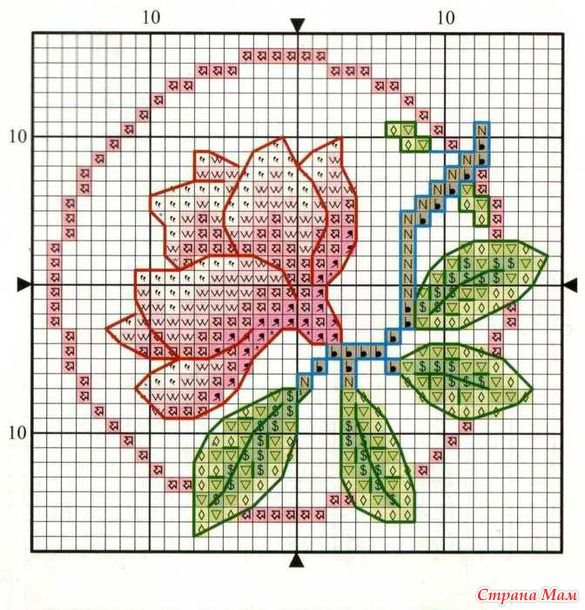 Коллекция цветочных мотивов