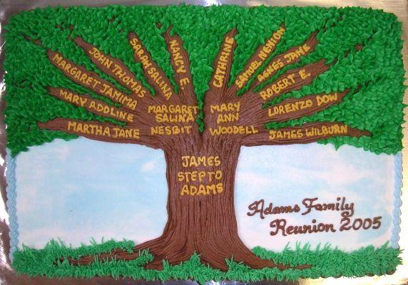 family reunion cakes   Family Reunion Cake??