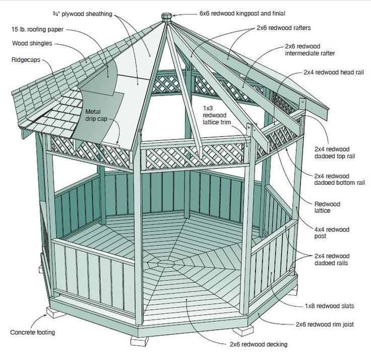 Best 10 Gazebo Plans Ideas On Pinterest Gazebo Ideas
