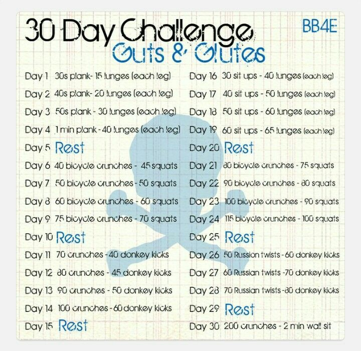 Eating plan for fat loss and muscle gain picture 1