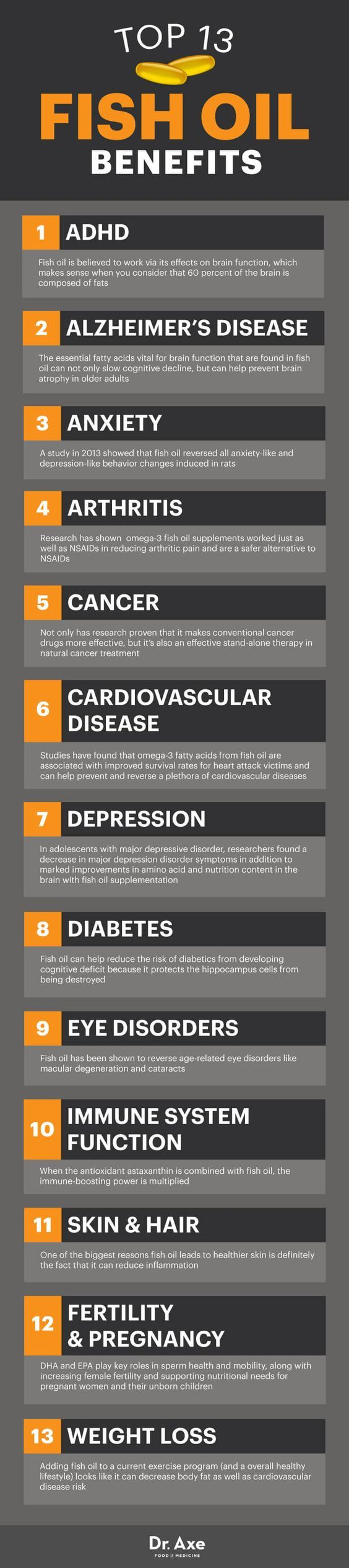 25 best ideas about fish oil benefits on pinterest fish for What are the benefits of taking fish oil