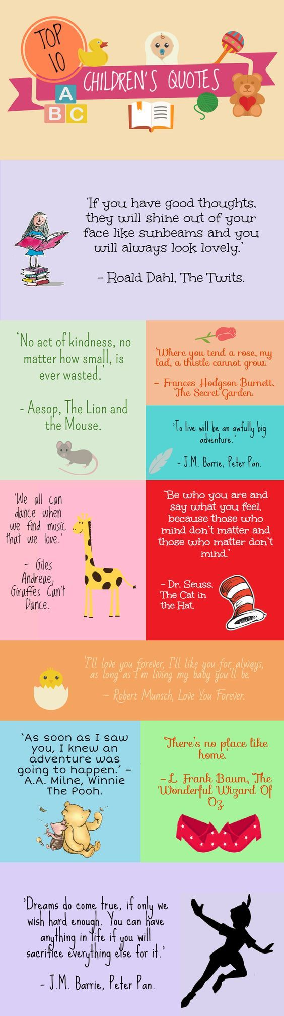 Top 10 Quotes from Classic Children's Books  http://www.iconwallstickers.co.uk/blog/childrens-wallstickers/: