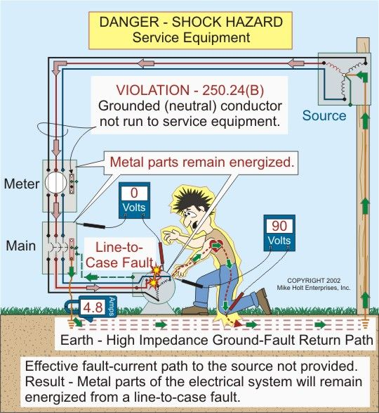 29 Best Images About Electrical Codes On Pinterest