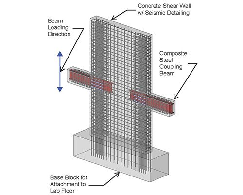 17 Best Images About Shear Walls On Pinterest Garage