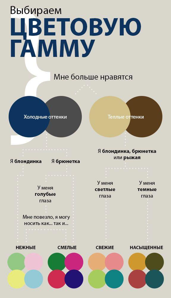 Инфографика: ищем свою цветовую гамму - http://www.yapokupayu.ru/blogs/post/infografika-ischem-svoyu-tsvetovuyu-gammu