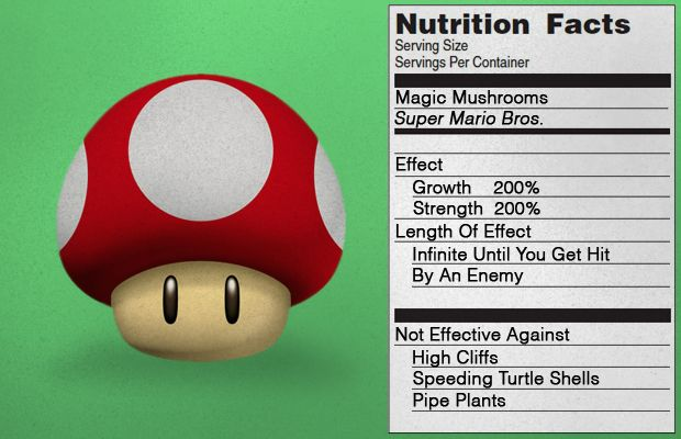 The Nutritional Guide To Popular Food In Video Games