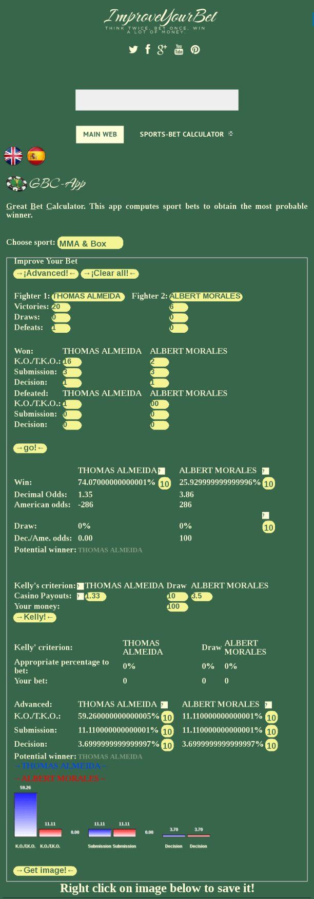ufc-fight-night-100-forecast-and-predictions-thomas-almeida-vs-albert-morales
