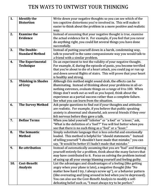 Worksheet Cognitive Therapy Worksheets 1000 ideas about cognitive behavioral therapy worksheets on 10 ways to change your thinking stop negative thought patterns fabulous challenging