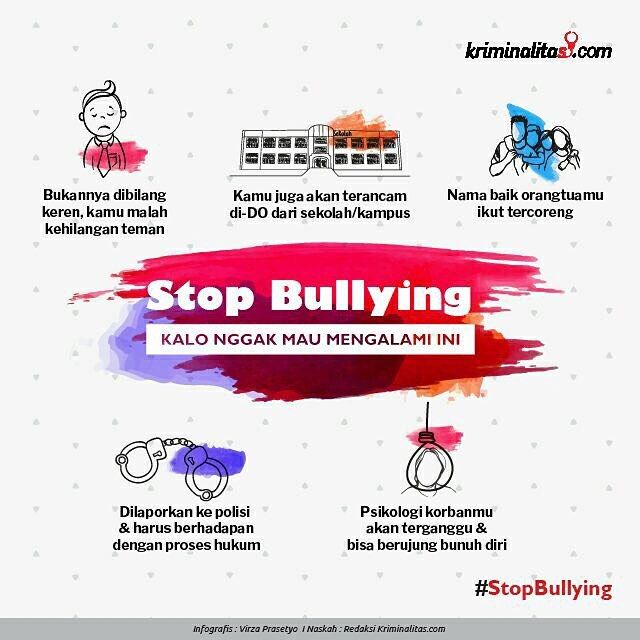 Stop Bullying kalo nggak mau mengalami ini  Beberapa hal di bawah ini bisa jadi bahan pertimbangan dalam mengambil langkah sebelum kamu tertarik ikut-ikutan membully.  #KricomID