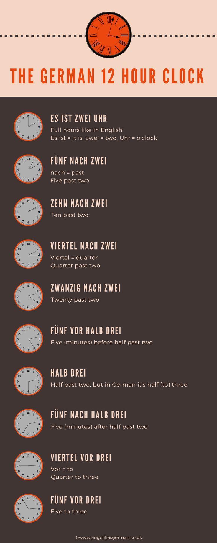 How To Say The 12 Hour Clock In German Deutsch Lernen Lernen