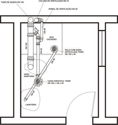 2204 best toilet images on Pinterest - plan cuisine restaurant normes