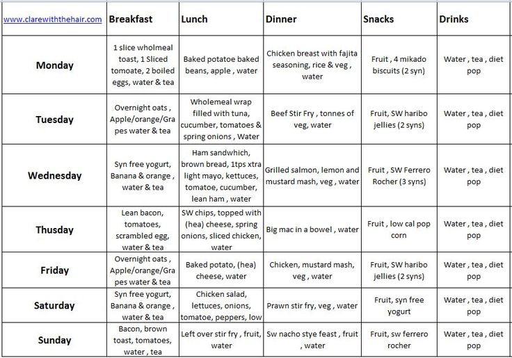 Here is a full weeks meal plan including snacks, drinks , treats and all your main meals covered. Many of the recipes are already available on this site, for any that are not, I will add them over the coming days and weeks <3 Clare with the Hair <3