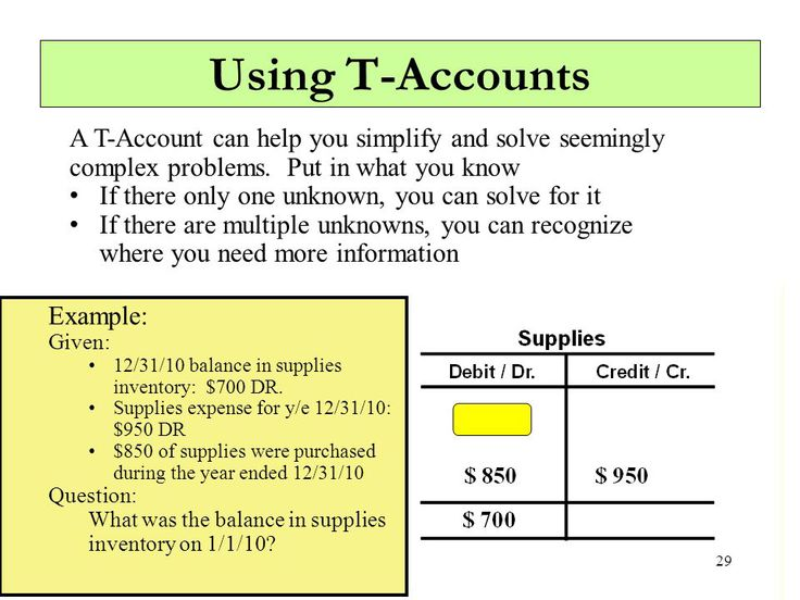 Best Financial Accounting Images On   Financial