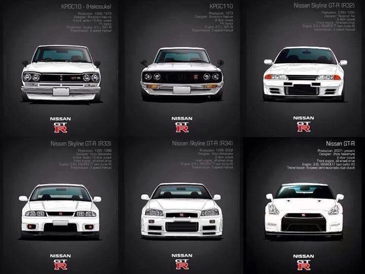 Pin By Ruelspot Com On Nissan Gtr Super Sports Cars Pinterest