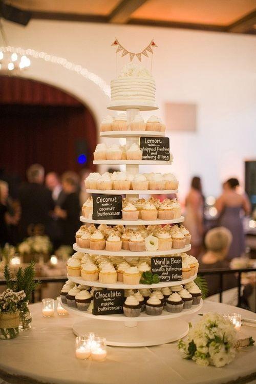 pièce montée cupcakes + gâteau à couper. J'adore la petite banderole de fanions au top!