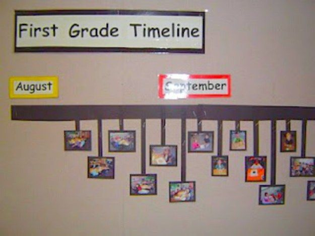 Top Moments of the Month | Community Post: 31 Incredible Bulletin Boards For Back To School