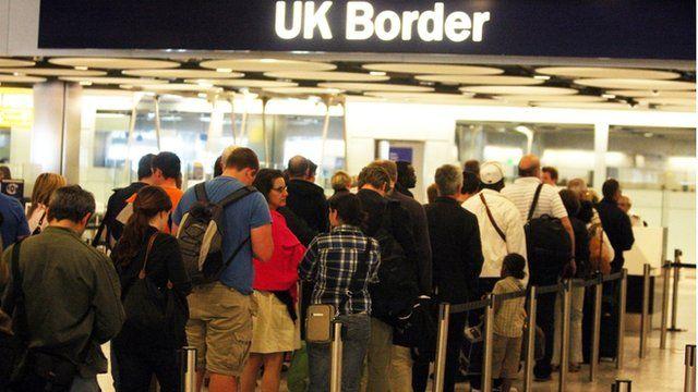 UK Border Queue