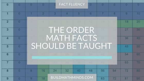 100 best Math Facts images on Pinterest | Math facts, Mathematics ...