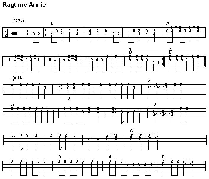 Mandolin : mandolin tablature silent night Mandolin Tablature ...