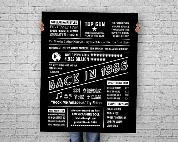 The Year 1986 - 30th Birthday Digital Chalkboard Poster, PRINTABLE 30th Birthday Chalkboard Sign, Back in the Day 1986, INSTANT DOWNLOAD