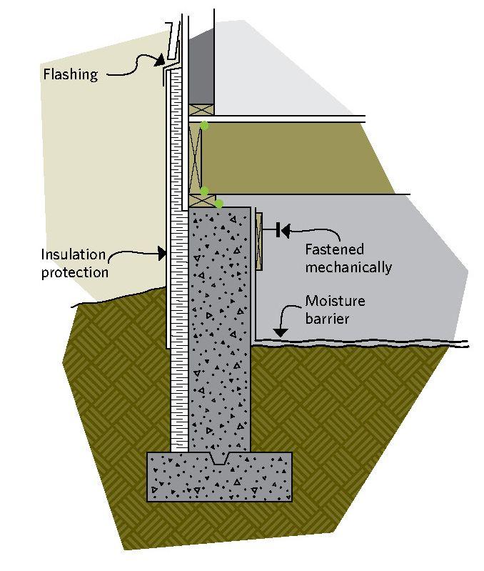 131 Best Encapsulation Crawl Space Waterproofing Air