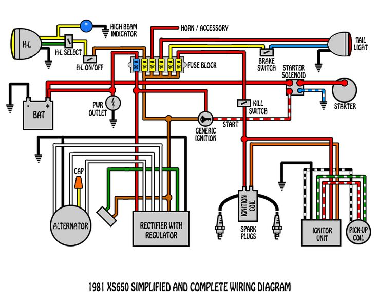 XS650 simplified and plete    wiring       diagram         Motorcycle       wiring     Electrical    wiring       diagram