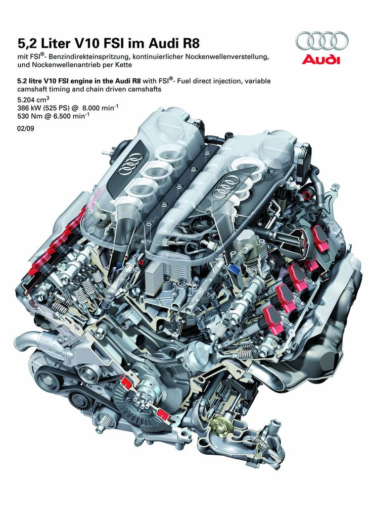52 Best Audi Engine Images On Pinterest Motor And Rh A8 Life Diagrams For 1999 A4 Quattro Engines: Audi A8 V1 0 Engine Diagram At Visitlittlerock.org