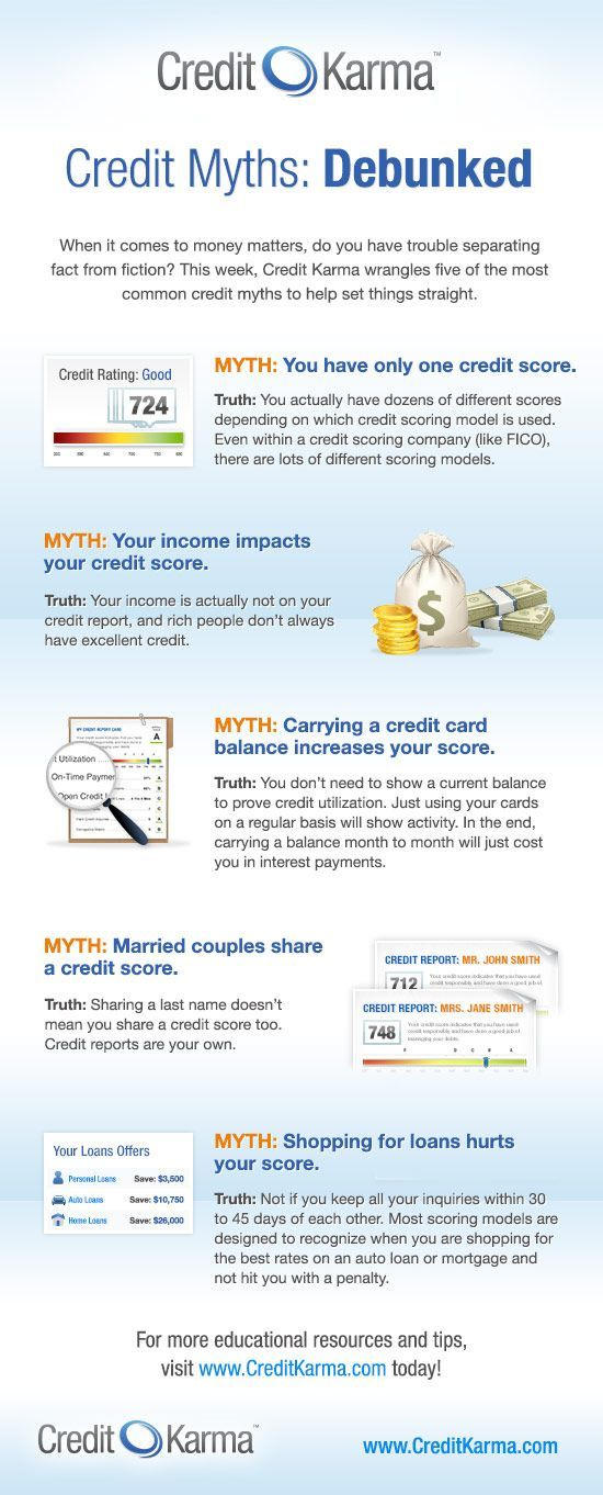 3 Myths We Still Believe About Credit Scores – #Cr…