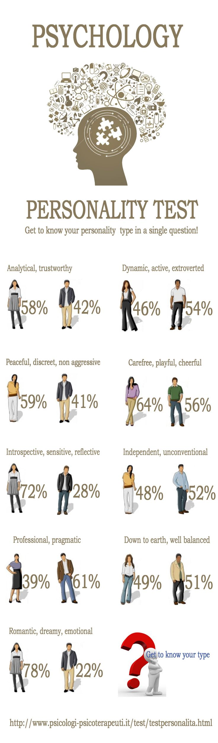 Infografica reddito mensile psicologi