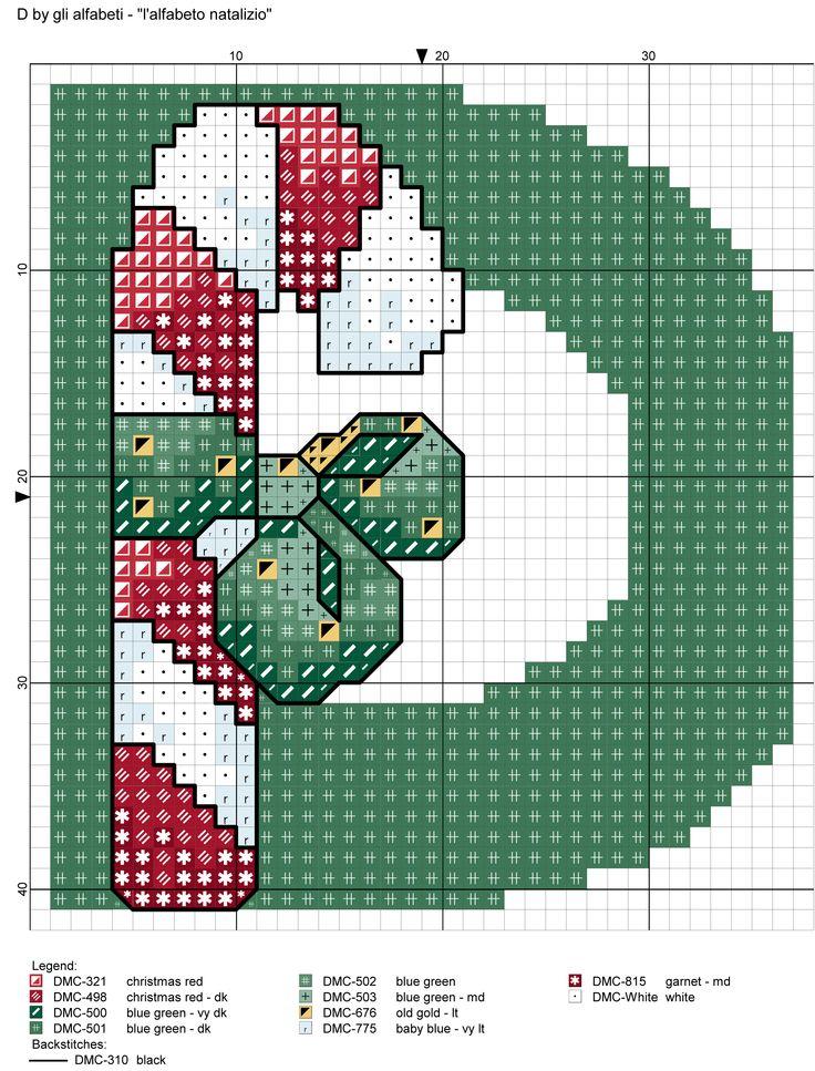 Best 25 monogram cross stitch ideas on pinterest cross for Alfabeto punto croce grande