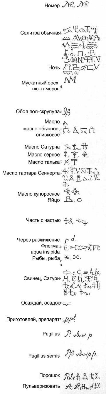 Алхимия и спагирия, символы алхимии и спагирии